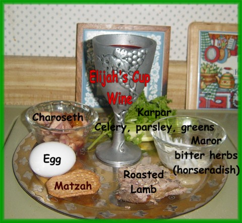 Passover Food Meanings   Jewish Holidays and Festivals in 2016 2016
